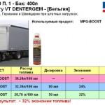 Испытания MPG-BOOST™ на грузовиках
